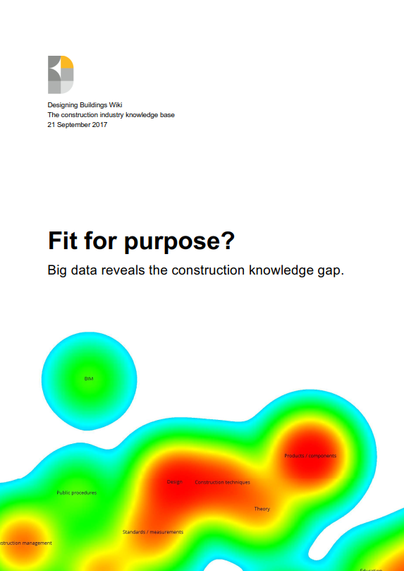Big Data_Knowledge Gap